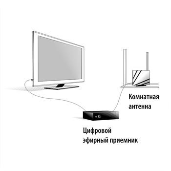 Цифровое телевидение в Украине, эфирное телевидение Т2, национальная цифровая телесеть, эфирное цифровое ТВ...